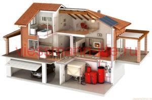 Схема полных монтажных работ по отоплению дома
